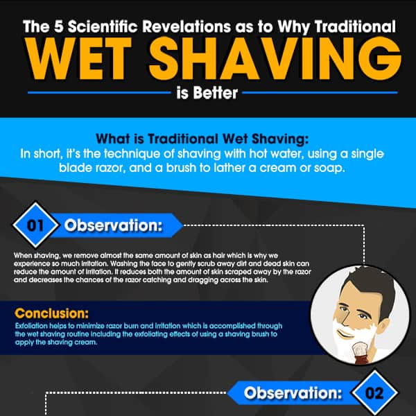 The Science Behind the Shave and How Wet Shaving is Better