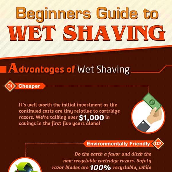 Infographic: Beginners Guide to Wet Shaving