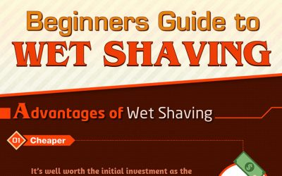 Beginners Guide to Wet Shaving Infographic! (3 Essential Topics)