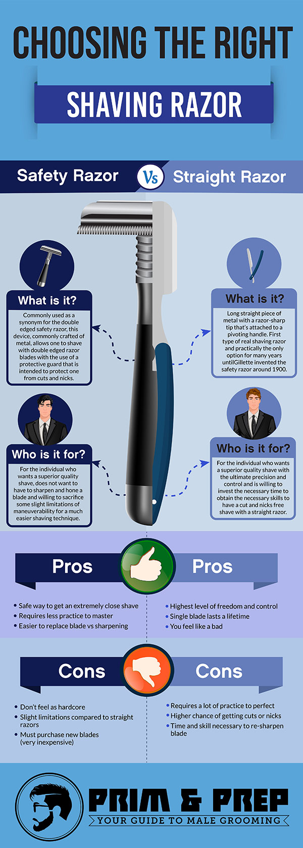Safety razor vs. straight razor comparison infographic