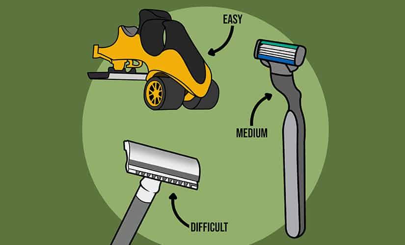 Difficulty of razor