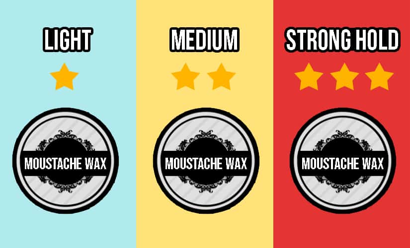 7 Best Mustache Waxes, 2020 (Buyer's