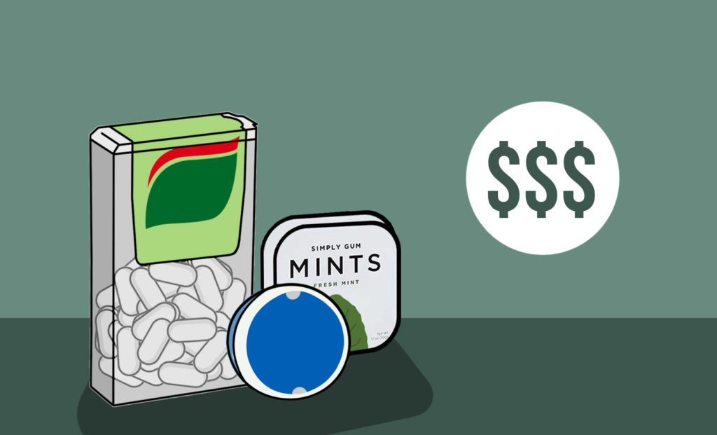 Cost of Breath Mints