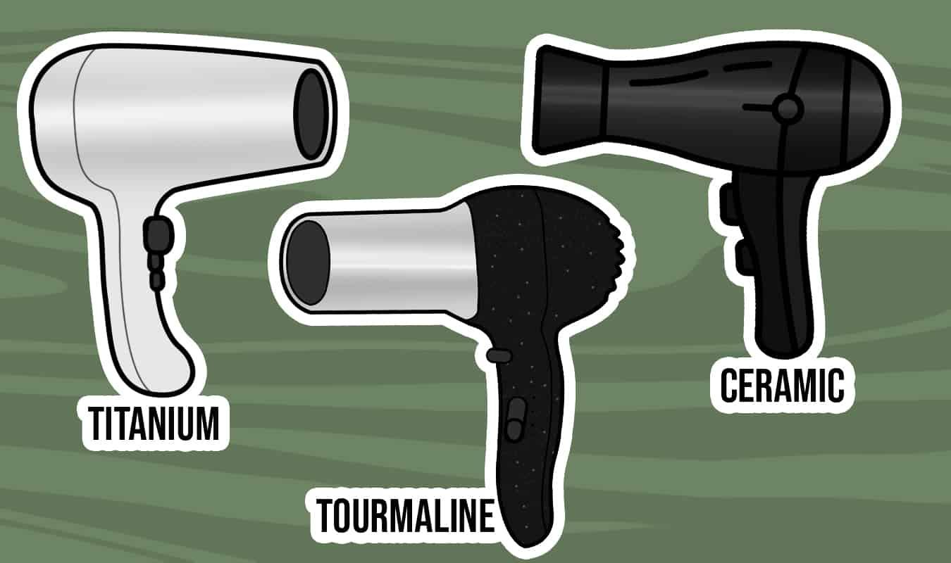 Material of Hair Dryer