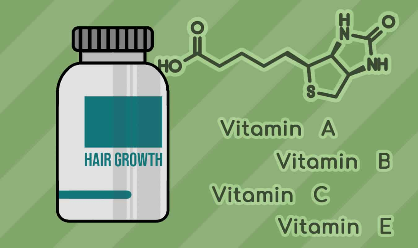 Vitamins within Hair Growth Supplement
