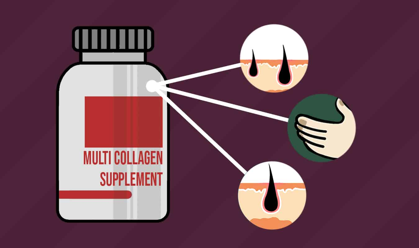 What Is a Vitamin for Hair, Skin, and Nails